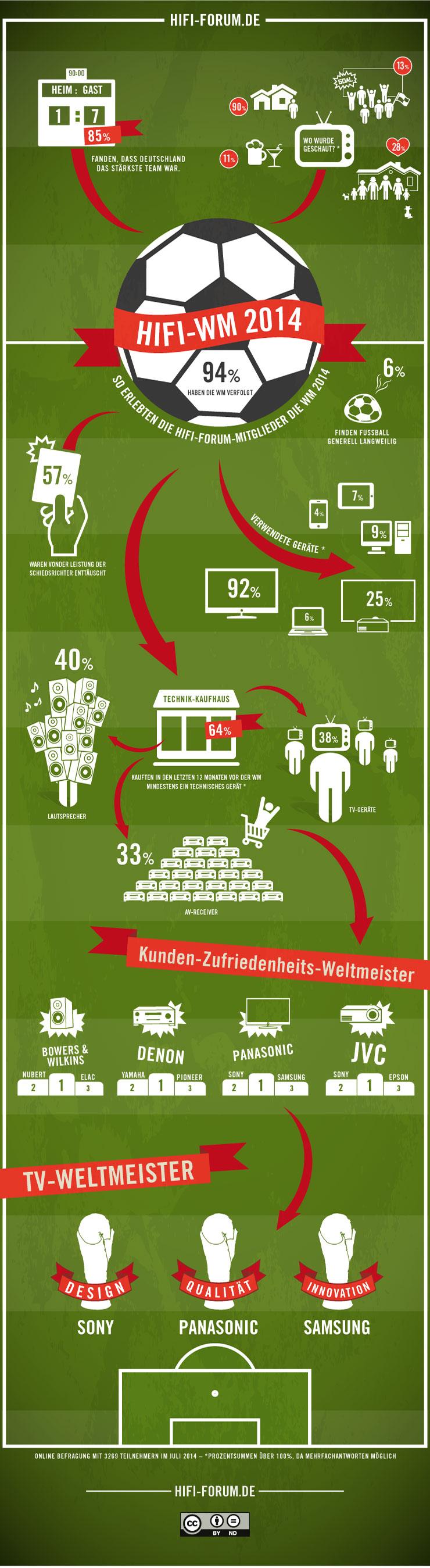 infografik-skl