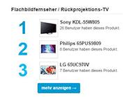 """Bestenlisten """"Produkte"""" & """"Hersteller"""" jetzt neu auf HIFI-FORUM.DE!"""